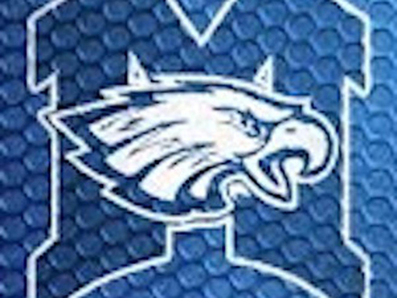 High school football: Millard Eagles 2020 preview