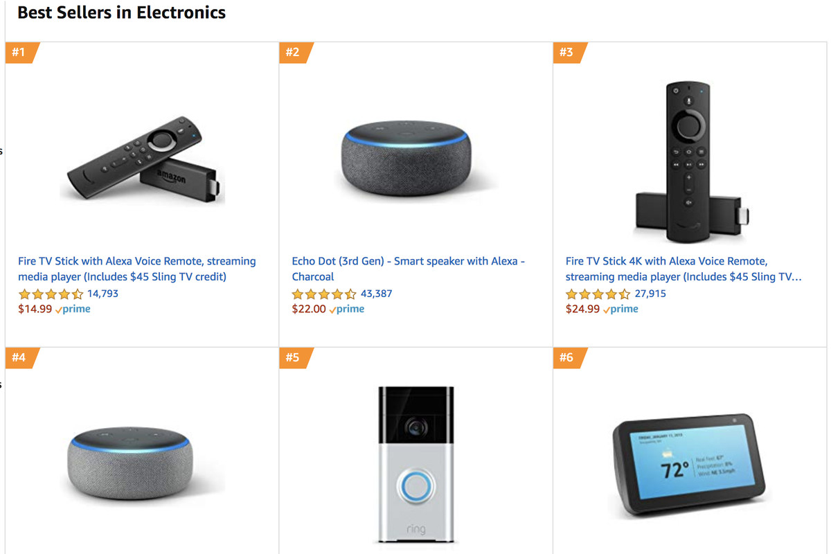 A screenshot of Amazon products on its site.