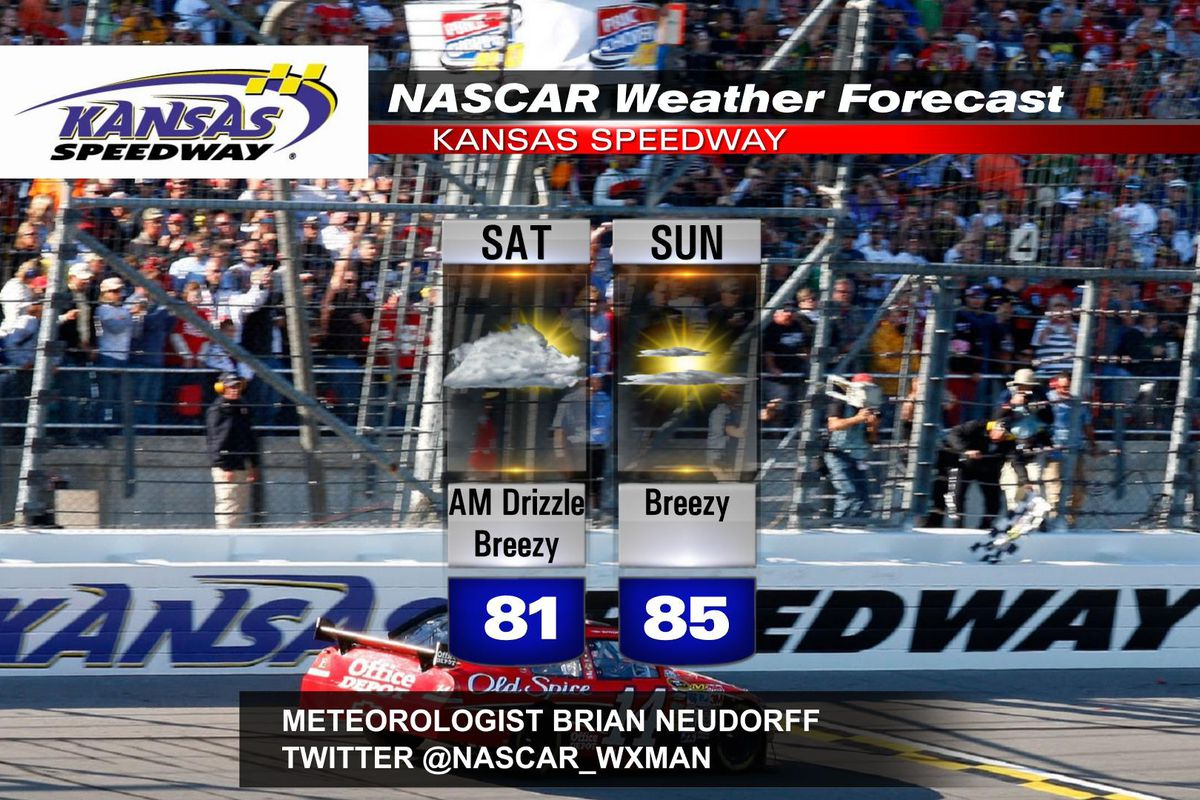Mostly dry weekend weather forecast for NASCAR at Kansas Speedway