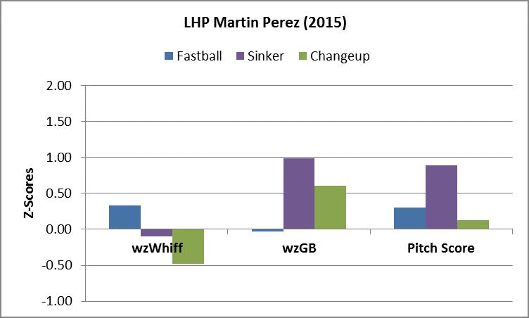 Perez PA