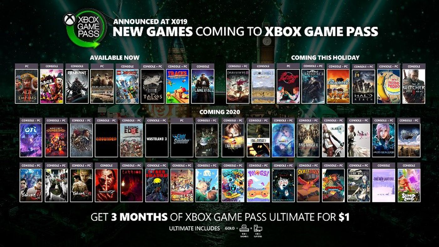 The Final Fantasy series is coming to Xbox Game Pass - The Verge