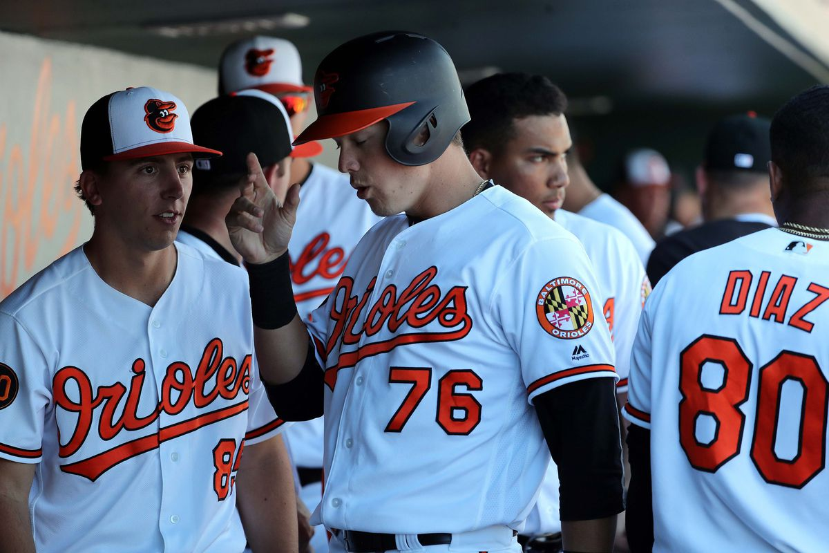 Orioles minor league recap 8/21: Ryan Mountcastle homers once again