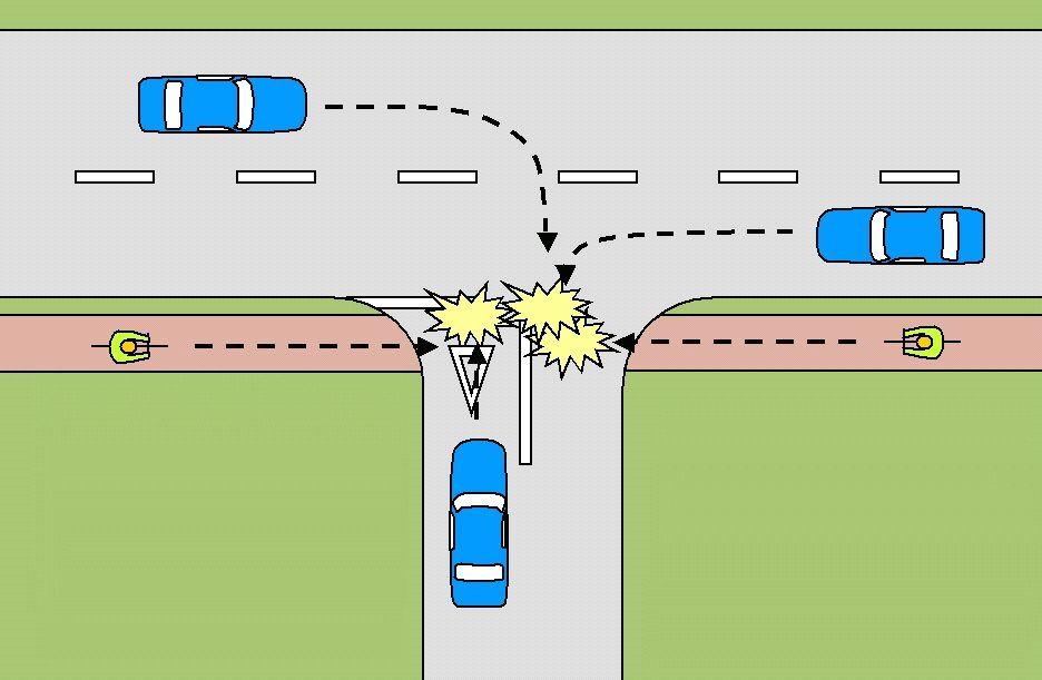 bike intersection