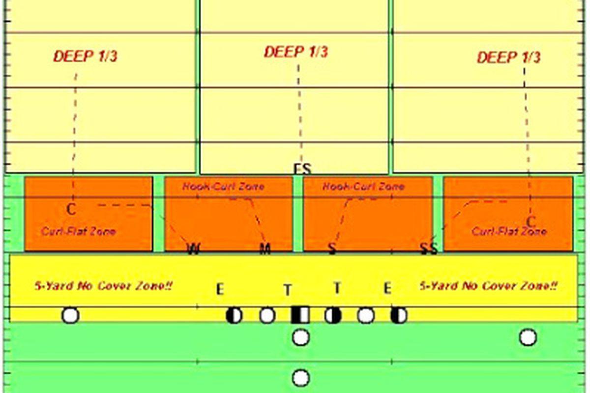 &  Curtain: Steele Cover ZoneBasics Inside Shakin - the 3