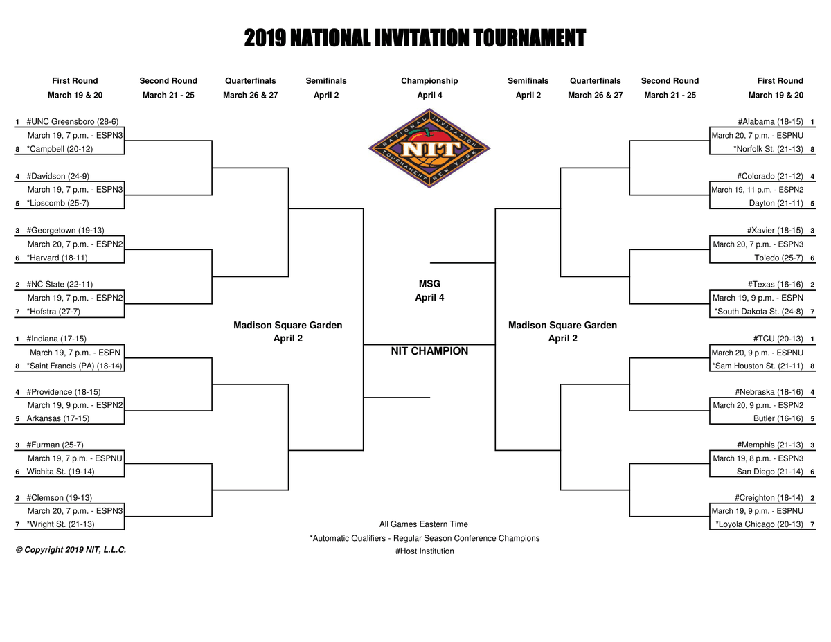 Nit 2019 Bracket Schedule And Scores Sbnation Com