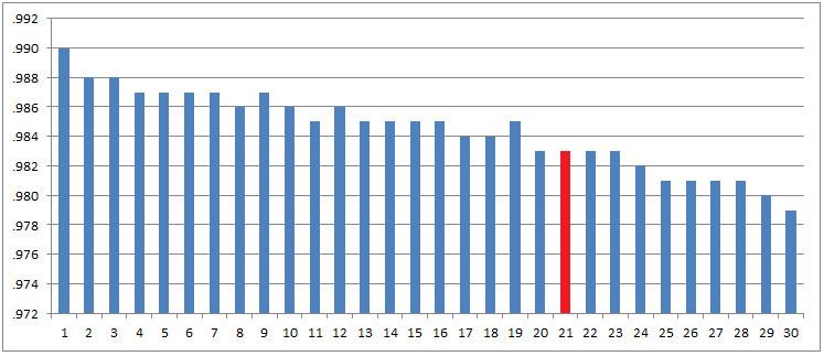 Mystery-Chart-6-20