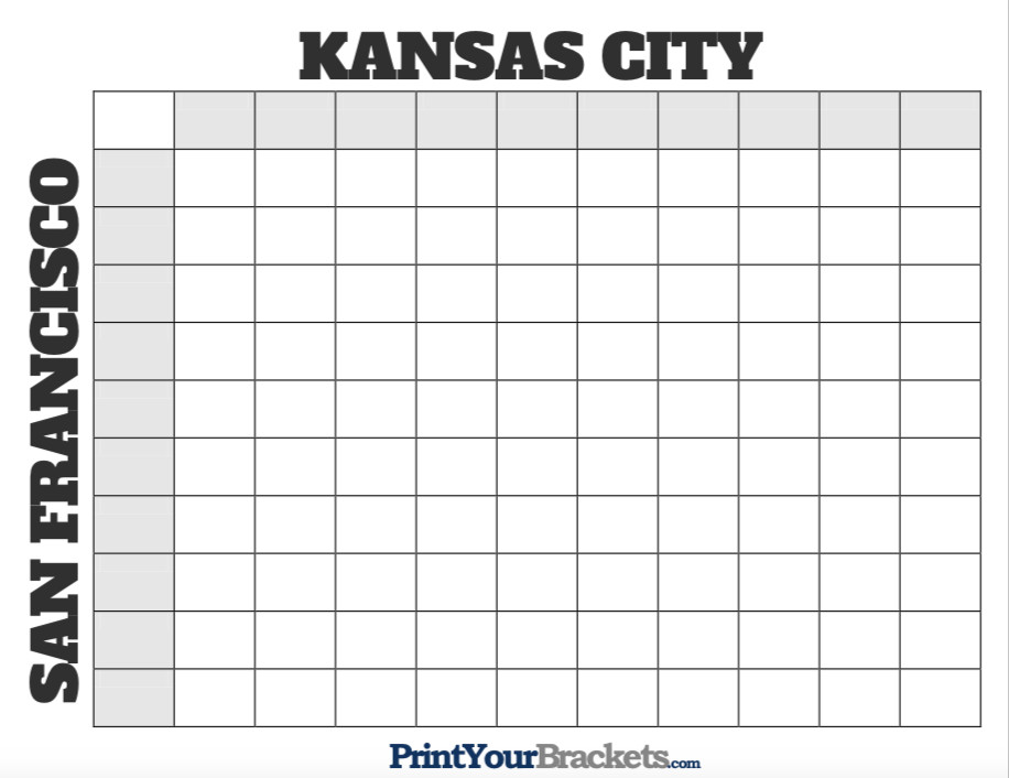 Super Bowl squares grid with Kansas City written at the top and San Francisco written on the left side.