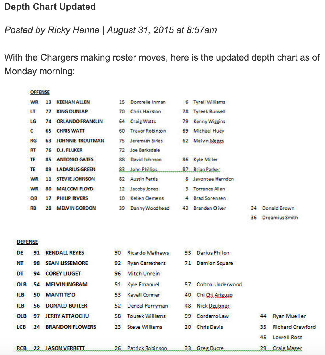 The san diego chargers depth chart is trash bolts from the blue