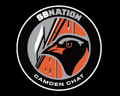 Large camden chat full.55613