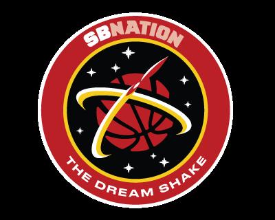 SB Nation Rockets Blog