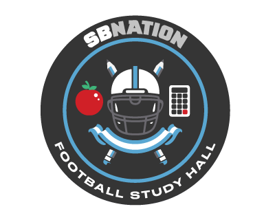 Advanced college football stats: a glossary - Football Study