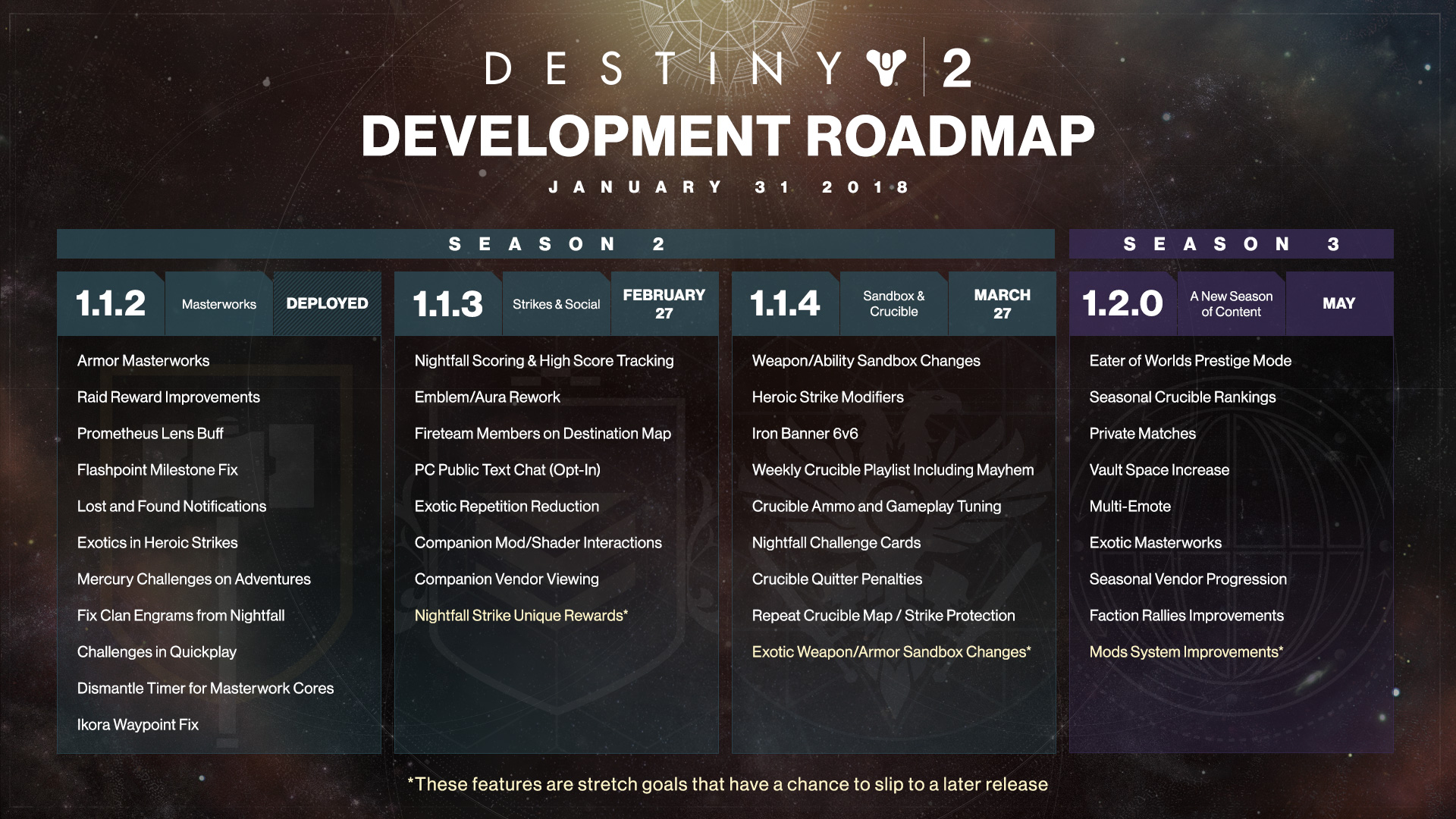 destiny_2_development_roadmap_1920.jpg