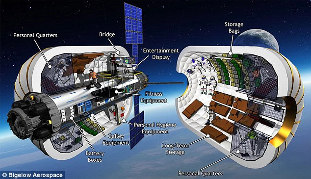 You could stay in a space hotel pod by 2021