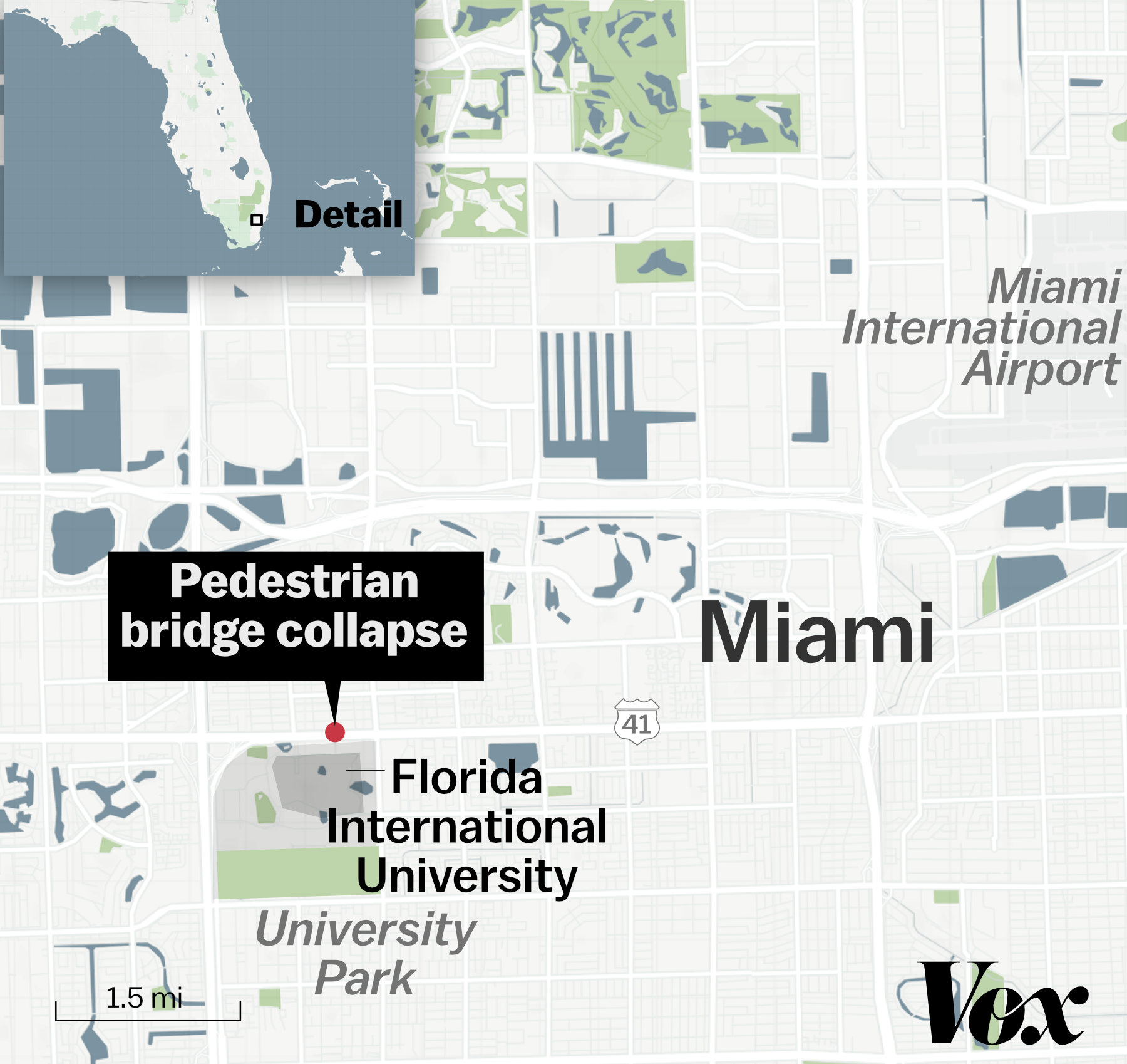 Miami bridge collapse death toll rises; homicide detectives, Federal Bureau of Investigation scour scene