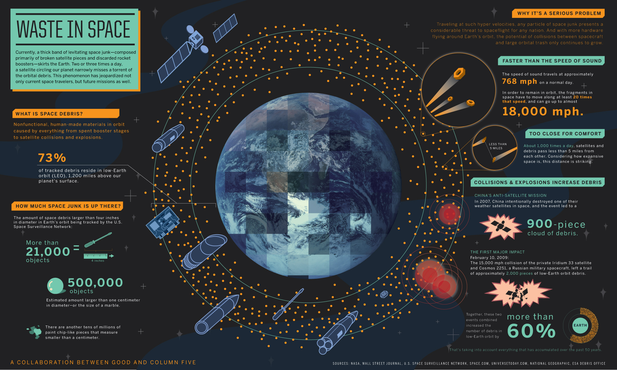 Welcome Home, Tiangong-1: China's Wayward Space Lab Returns