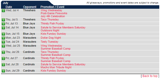 82dee714b7bfb The Yankees  High-A affiliate is in their first season with a non-Yankees  nickname. Most of their promotion schedule is full of run of the mill  Dollar Dog ...