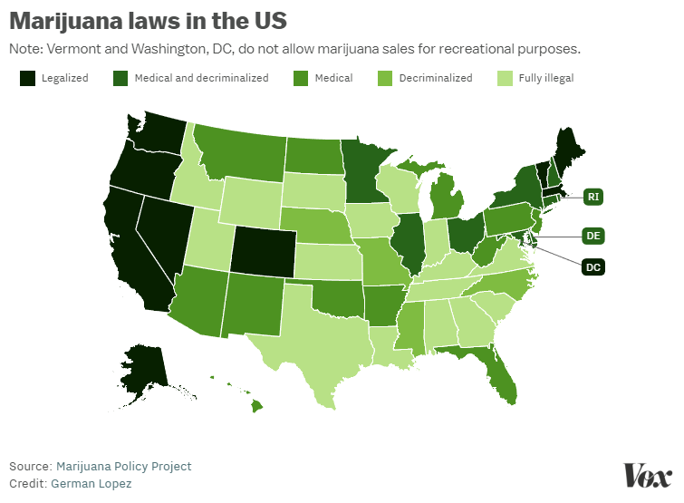 Marijuana is legal for medical purposes in 30 states