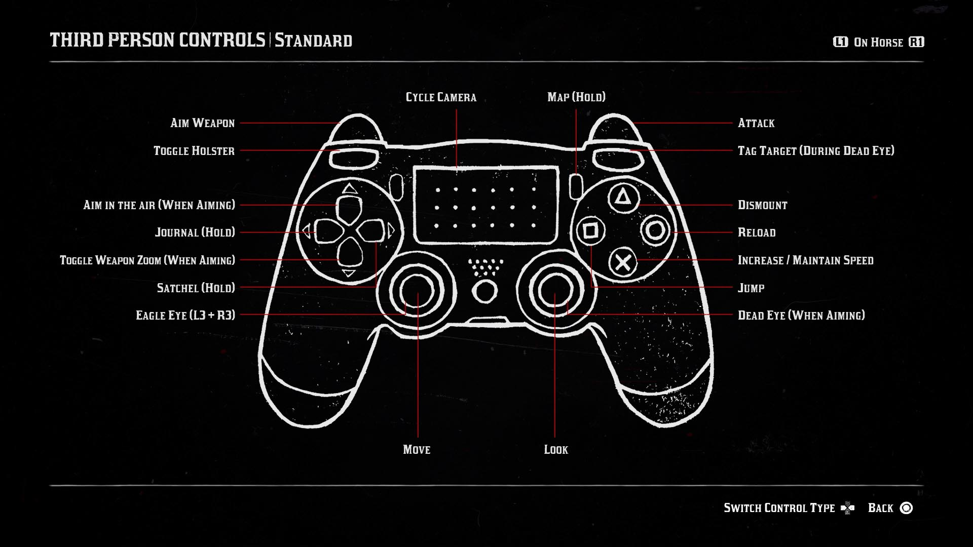 Red Dead Redemption 2 controls - Polygon