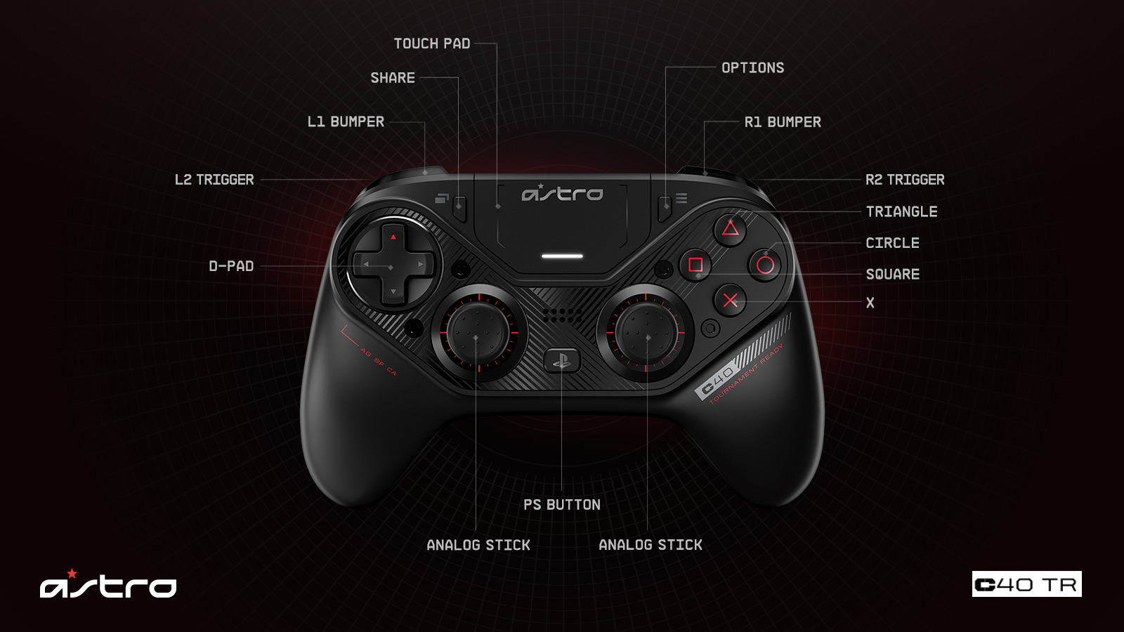 Headset legend Astro just made an elite $200 gamepad for PS4 and PC