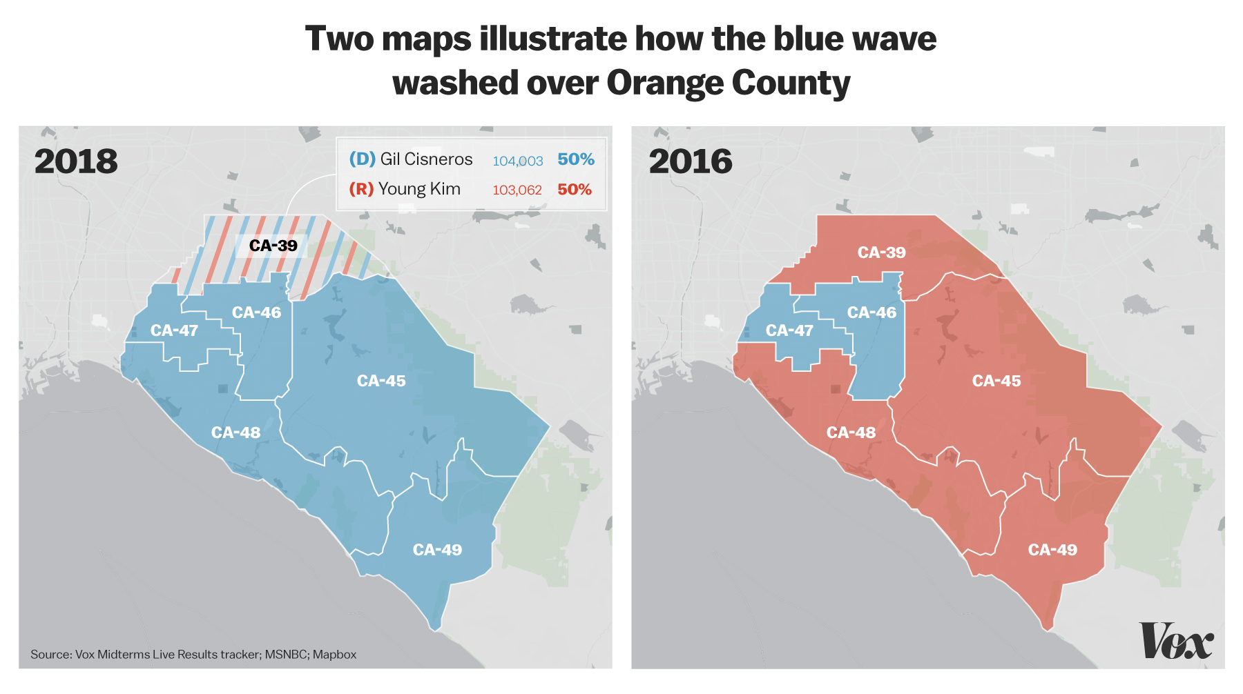 2 maps show how the blue wave washed away Republicans in Orange County