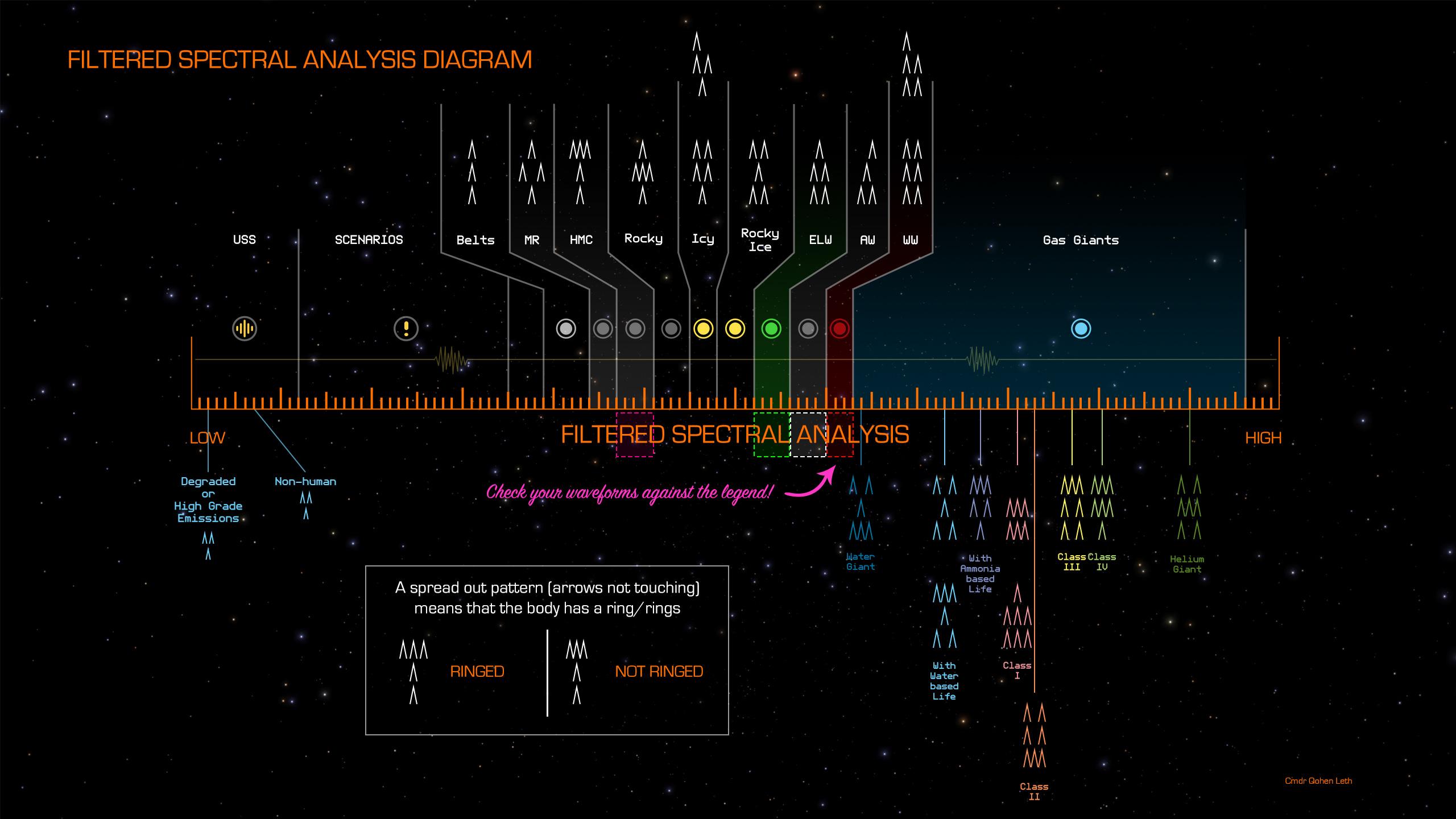Elite : Dangerous      Space is big - Ars Technica OpenForum