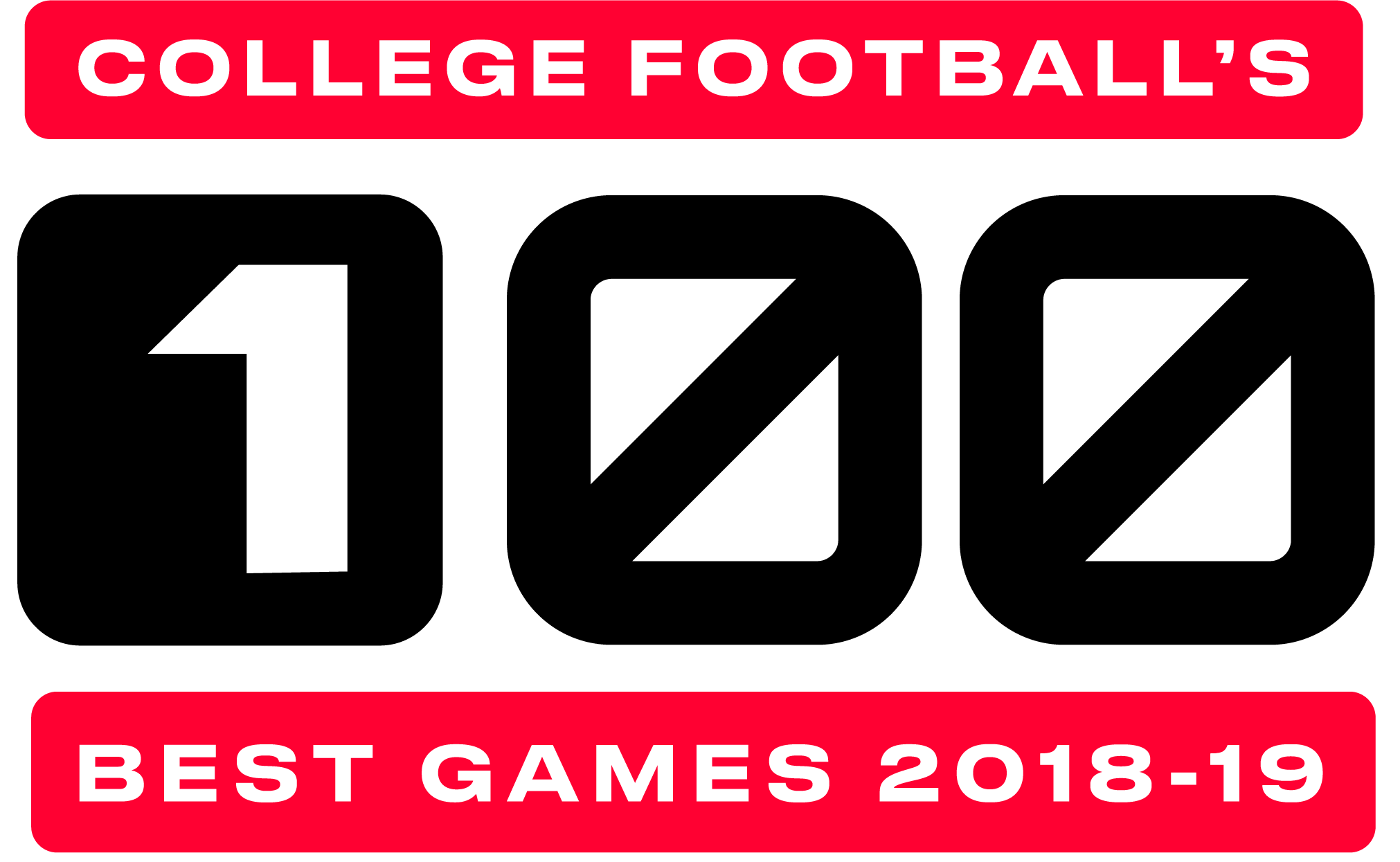 College Football's 100 Best Games of 2018-19