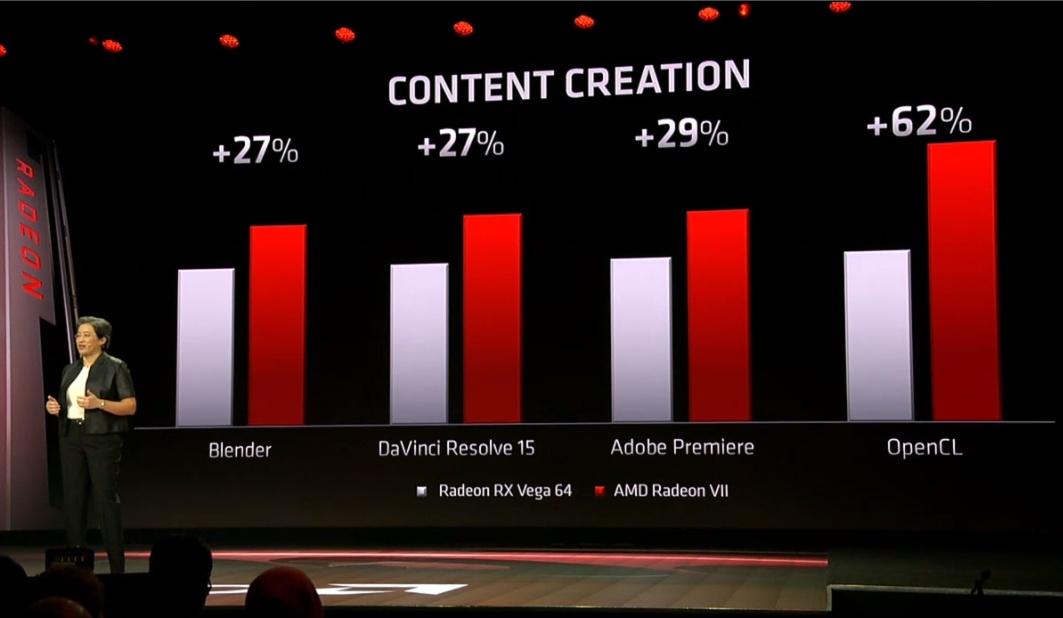 AMD's Radeon VII, its next-generation 7nm graphics card, arrives Feb