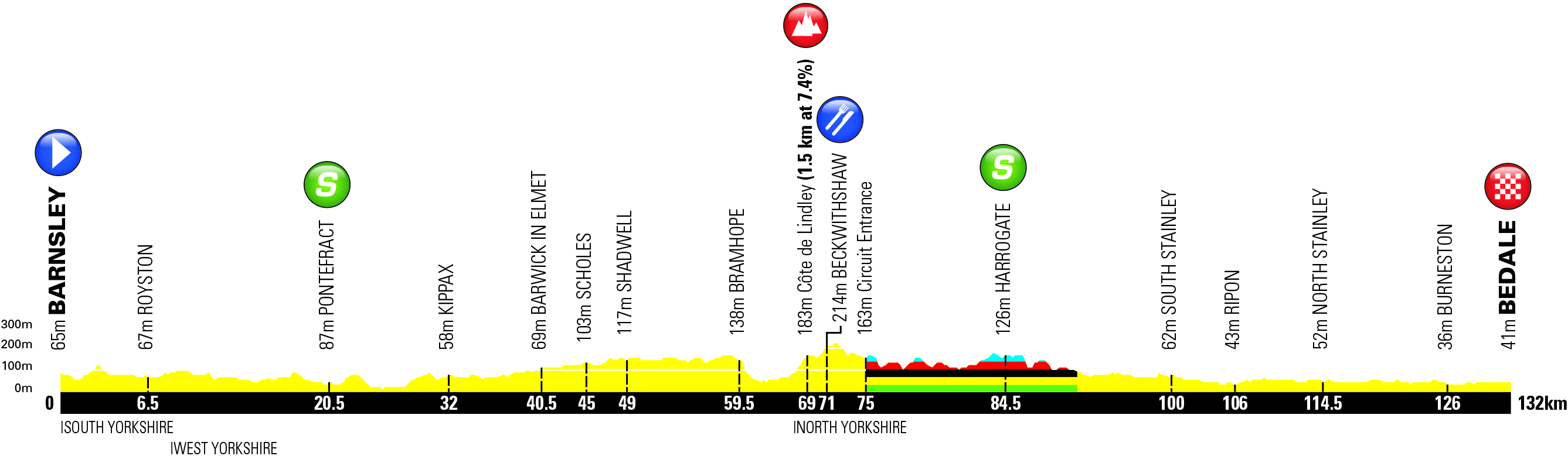 tdy19_stage2.jpg