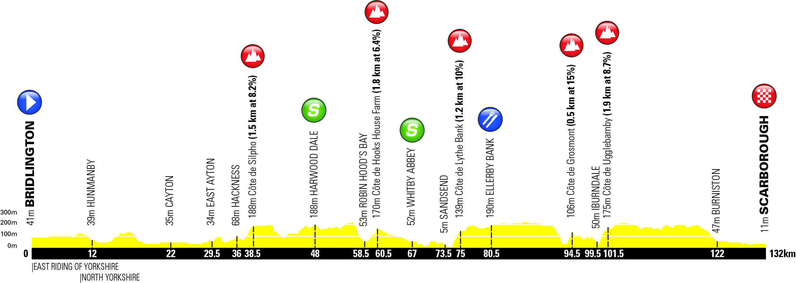 tdy19_stage3.jpg