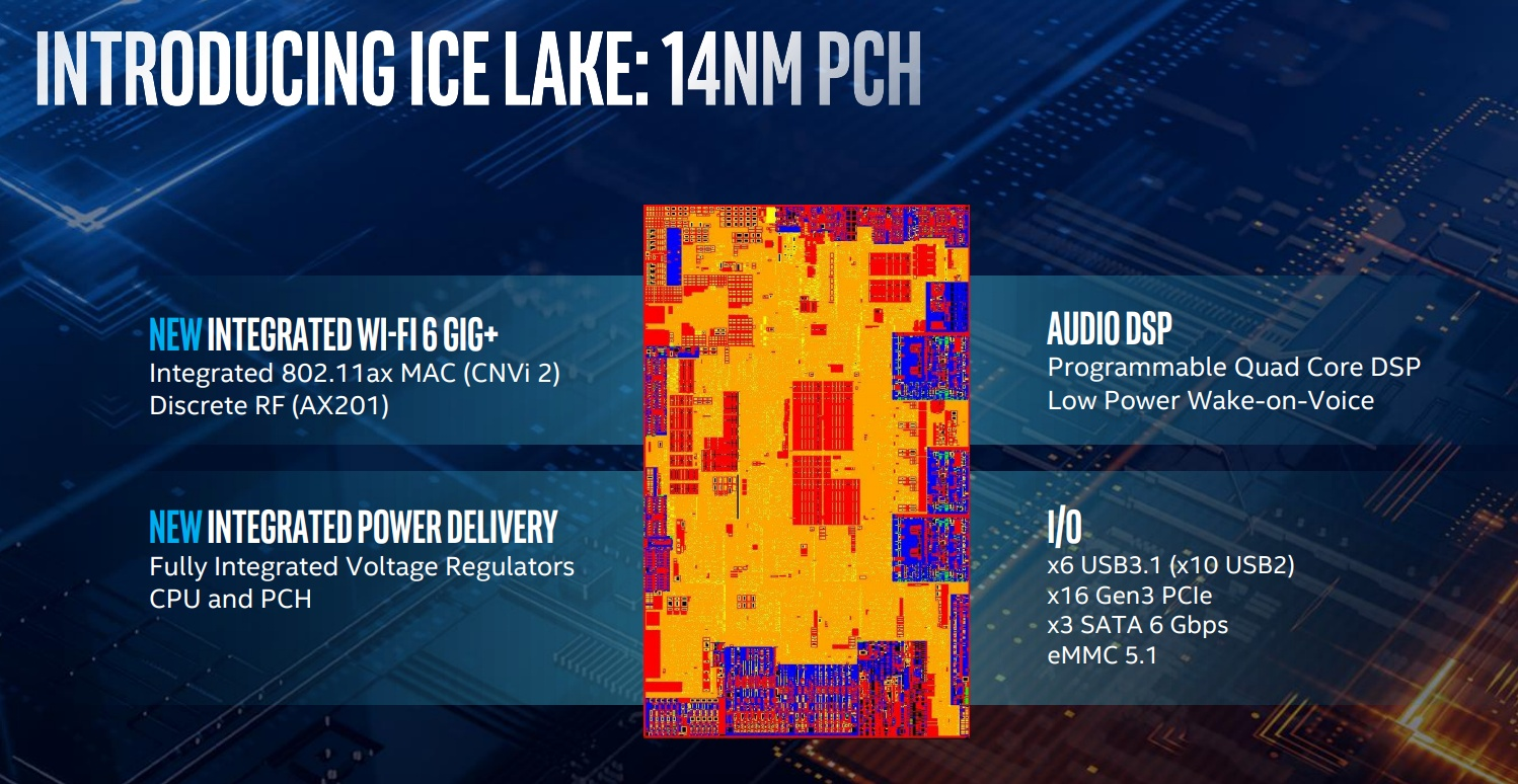 Intel's 10th Gen, 10nm Ice Lake CPUs: everything you need to know