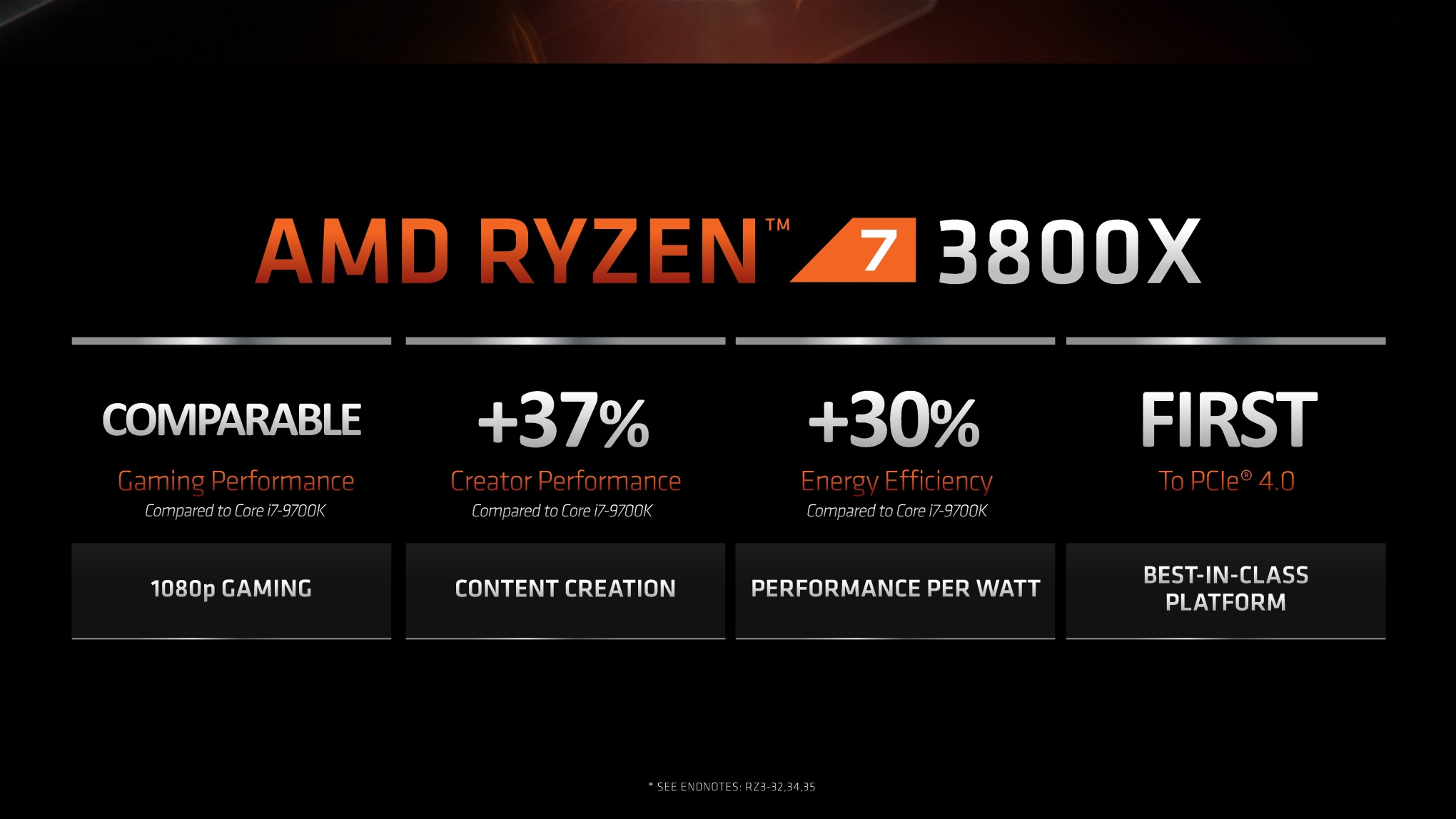 AMD blows minds with a 16-core 7nm gaming CPU that works like any