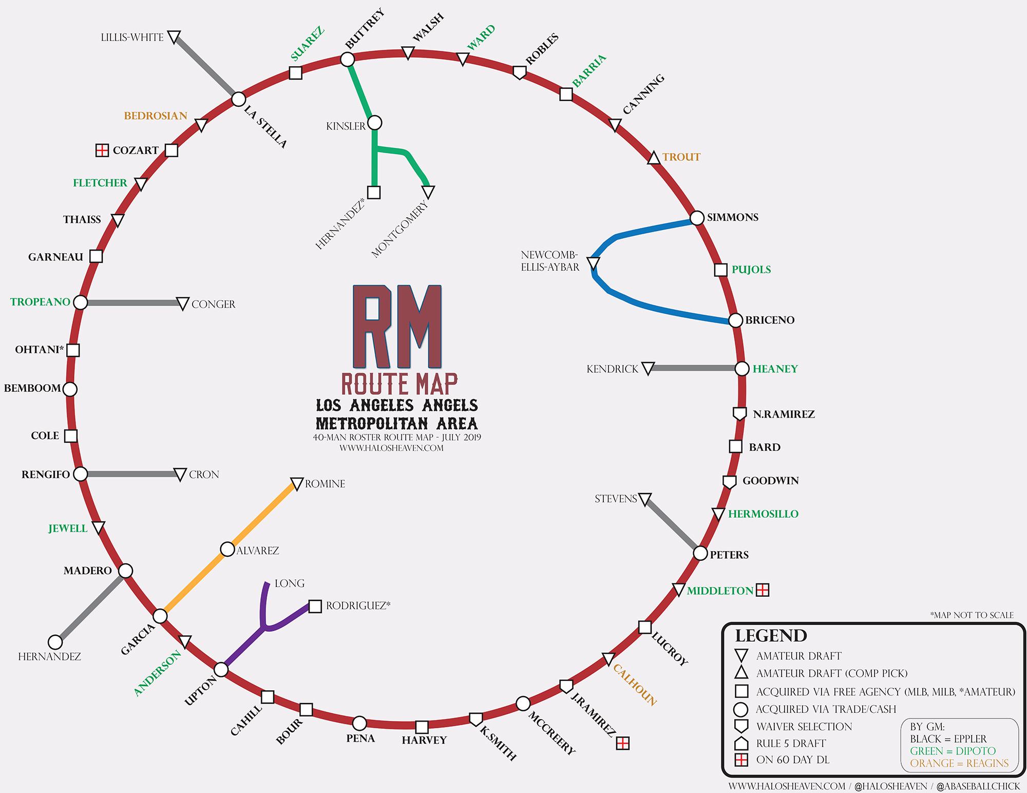 Subway Map Example Basic.Angels 40 Man Roster Subway Map Halos Heaven