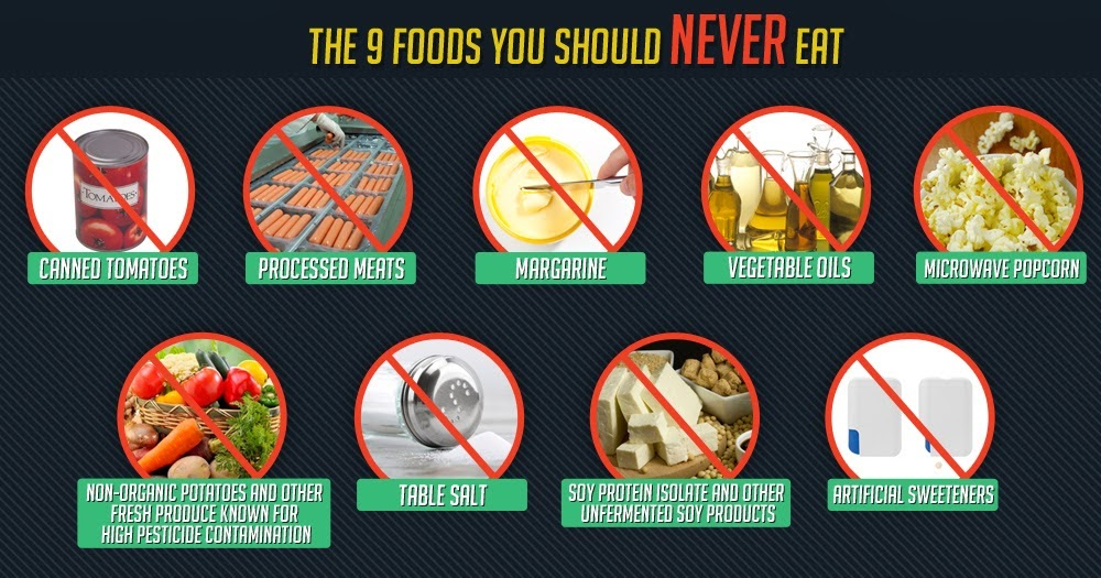Nutrition : 6 Dangerous Foods You Should Never Eat