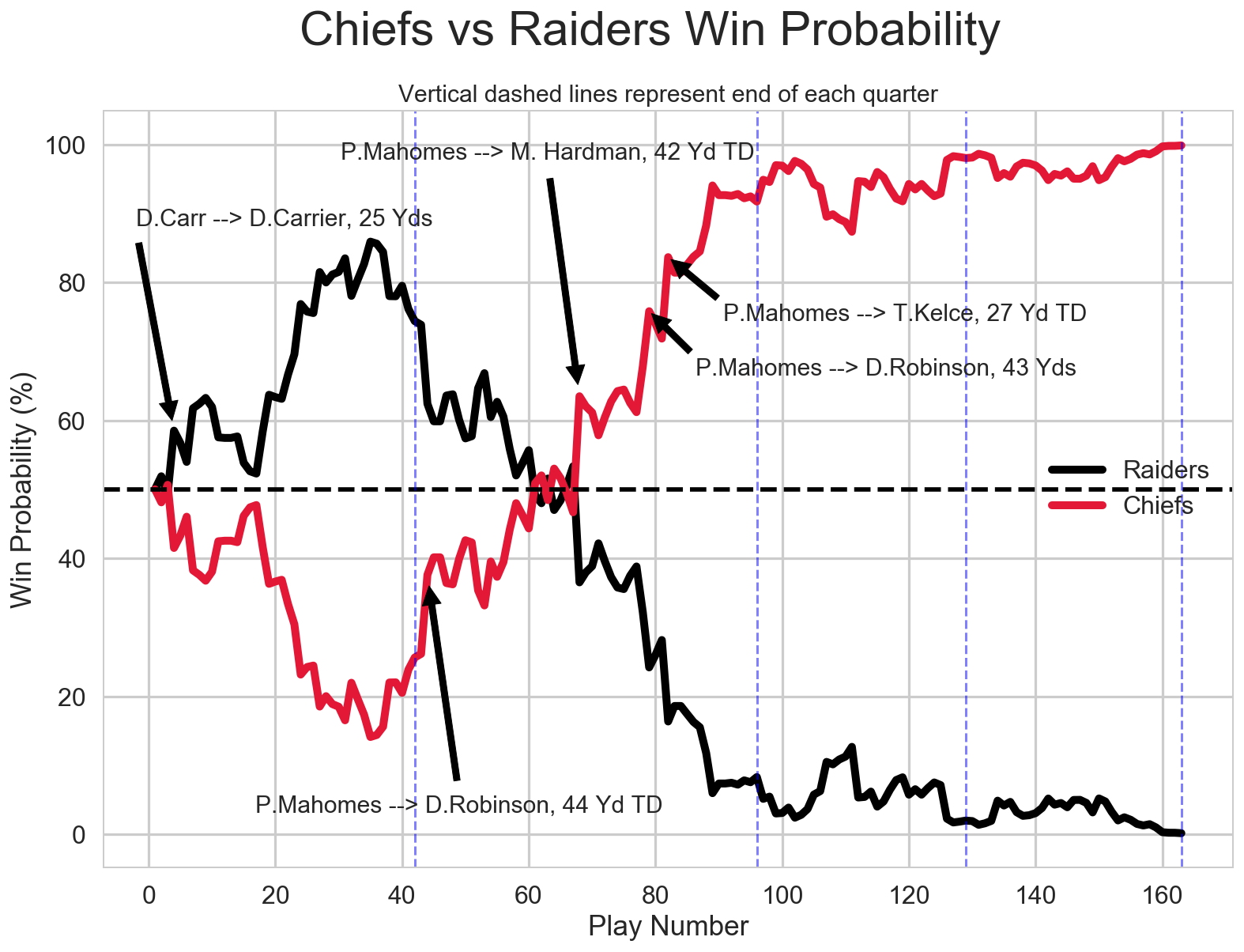 Chiefs-Raiders-WP.0.png