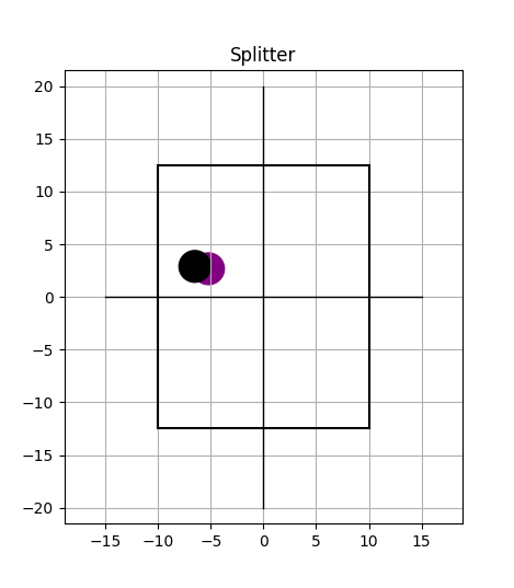 splitter.0.png