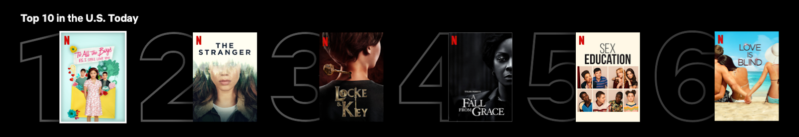 Netflix Top 10 Feature