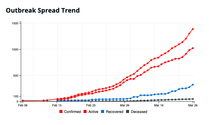 """This may be the tip of the iceberg"": Why Japan's coronavirus crisis may be just beginning"