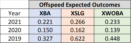Correa_Offspeed.0.png