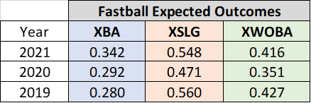 Correa_Fastball.0.png