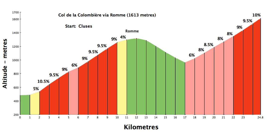 romme700.0.png