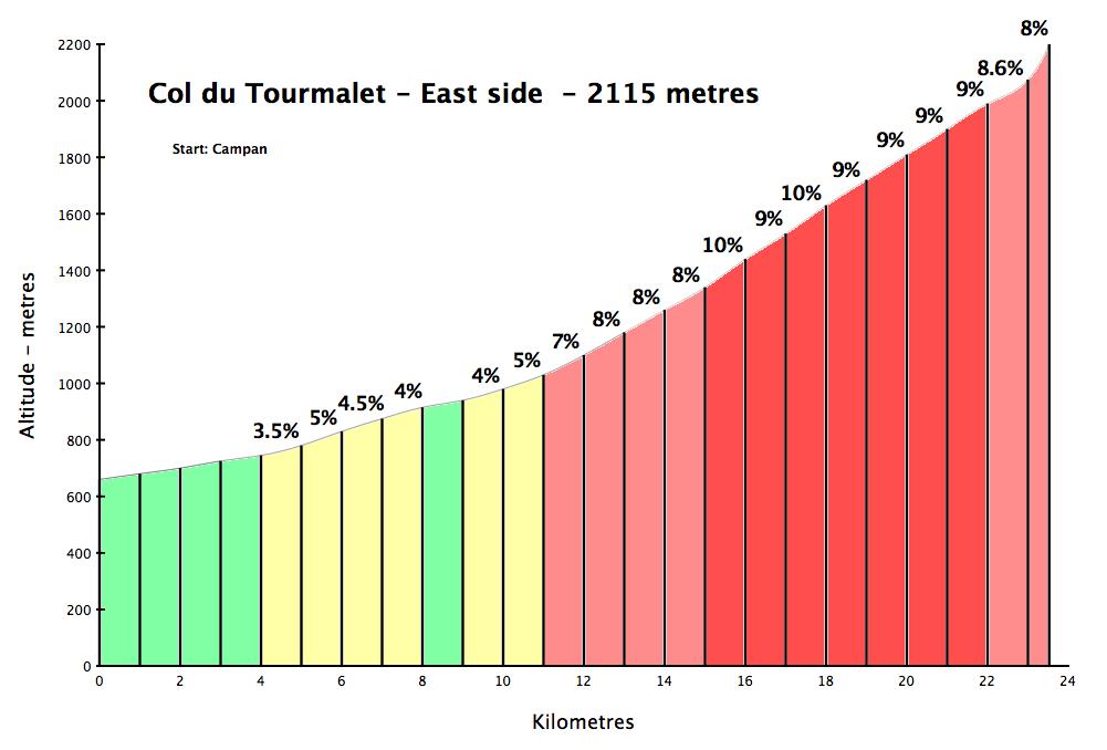 Tourmalet_east.0.jpg