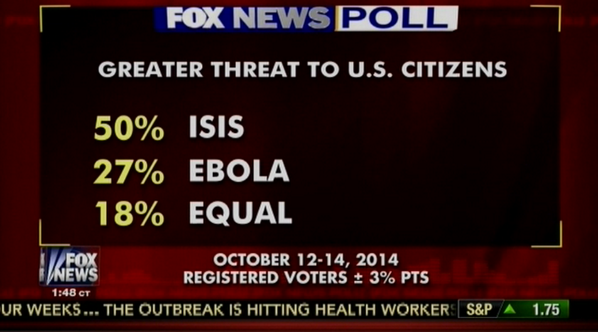 Threats to Americans, ranked (by actual threat instead of media hype)