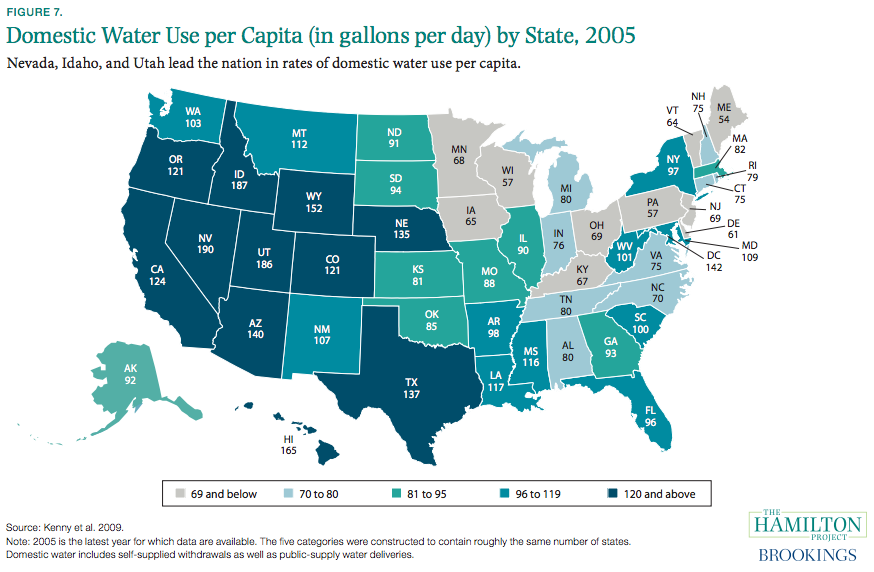 These Maps Of Water Use Show Why The Western Us Is In