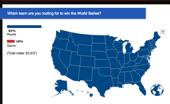 Almost Everybody Wants The Royals To Win The World Series - Map of us rooting for falcons