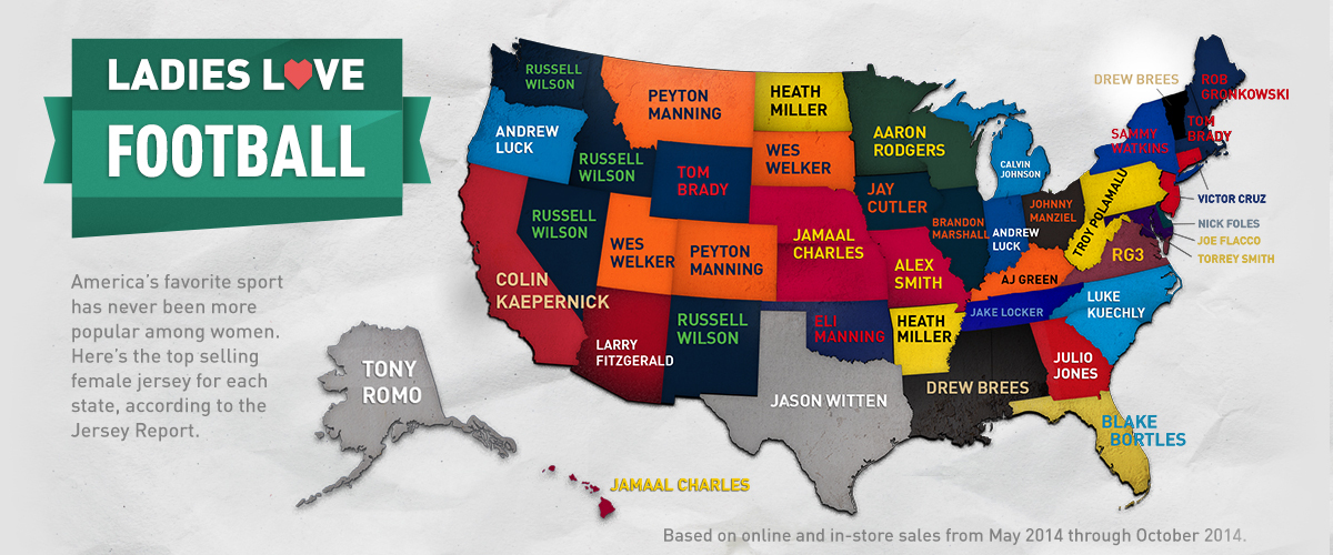 This map shows the No. 1 NFL jersey among women in every state