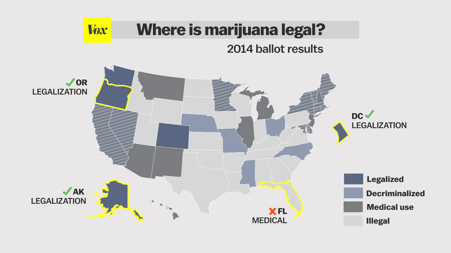 9 questions about marijuana legalization you were too stoned to