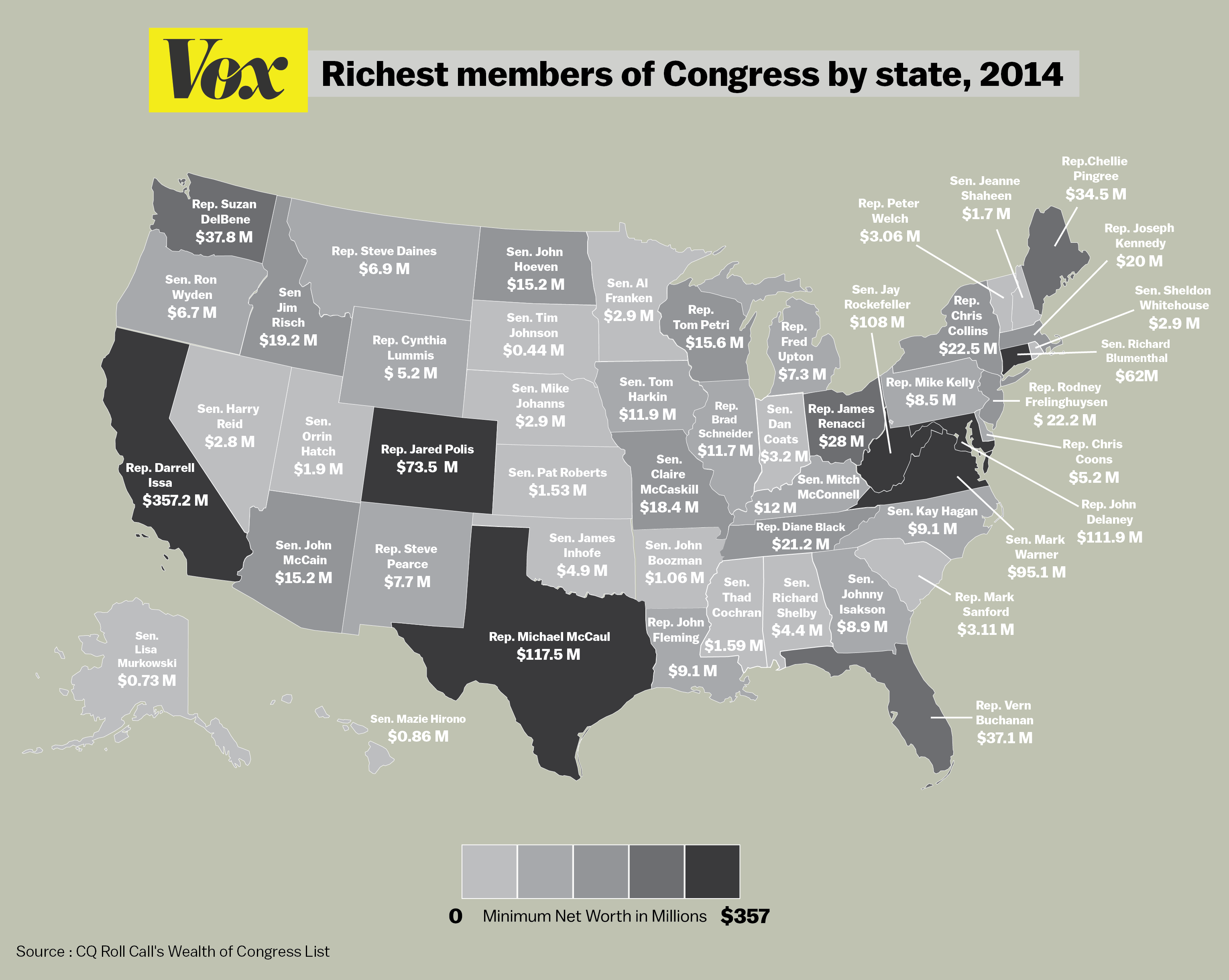 Map The wealthiest member of Congress in each state Vox