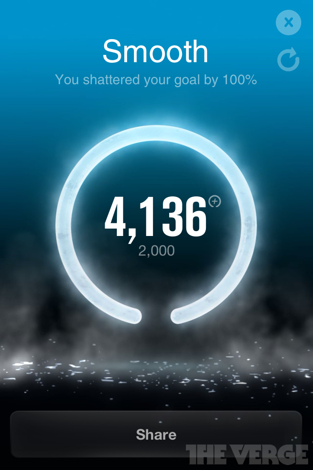 98440f700 Nike+ FuelBand review - The Verge