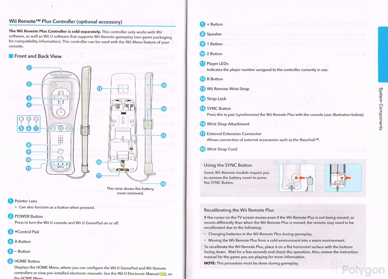 Wii U Instruction Manual Offers Detailed Diagrams Of Gamepad Pro Playstation 3 Controller Diagram Remote Control Circuit 1 5