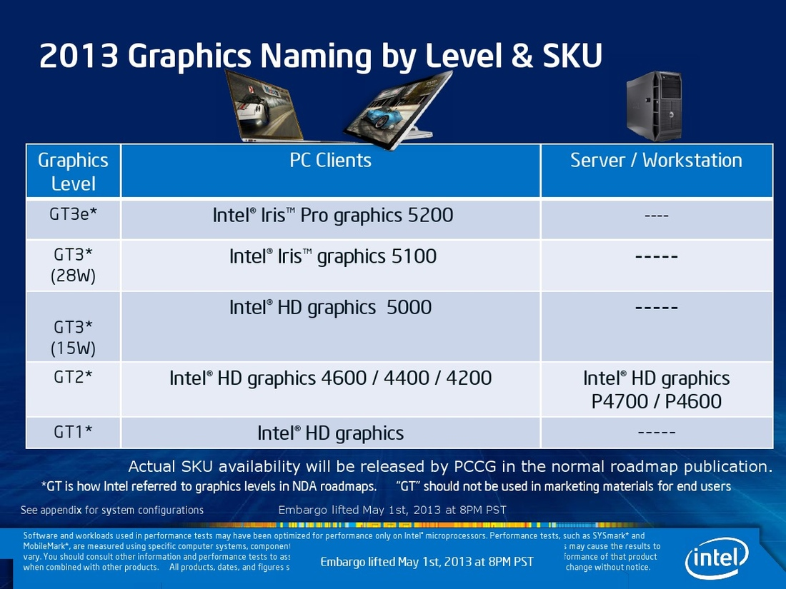 intel graphics hd 4000 benchmark
